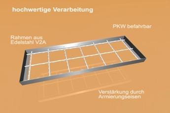 Tragende Konstruktion Modasafe Lichtschachtabdeckungenmodasafe
