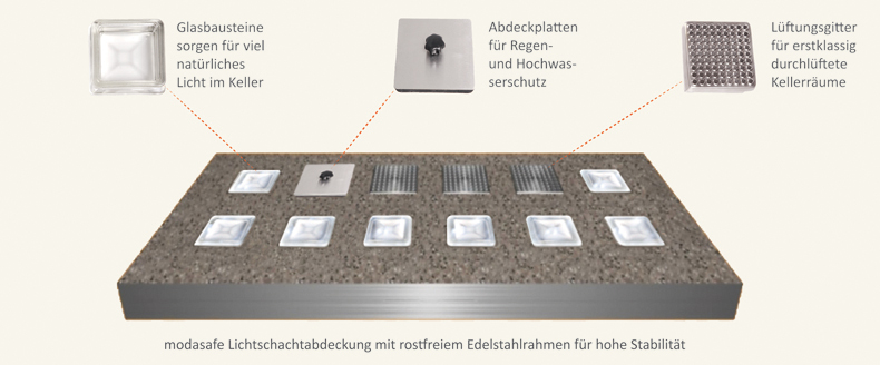 modasafe lichtschachtabdeckungen modasafe lichtschachtabdeckungen. Black Bedroom Furniture Sets. Home Design Ideas